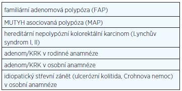 Tab. 1 Vysokorizikové skupiny KRK
