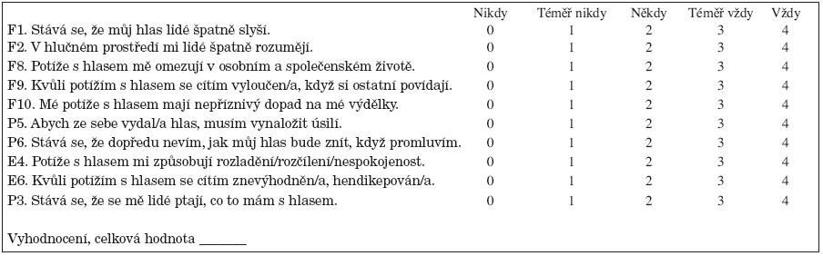 Příloha 3. Dotazník VHI-10.