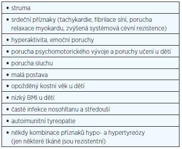 Klinické příznaky syndromu rezistence na tyreoidální hormony (β-rezistence) (upraveno podle 9, 15)