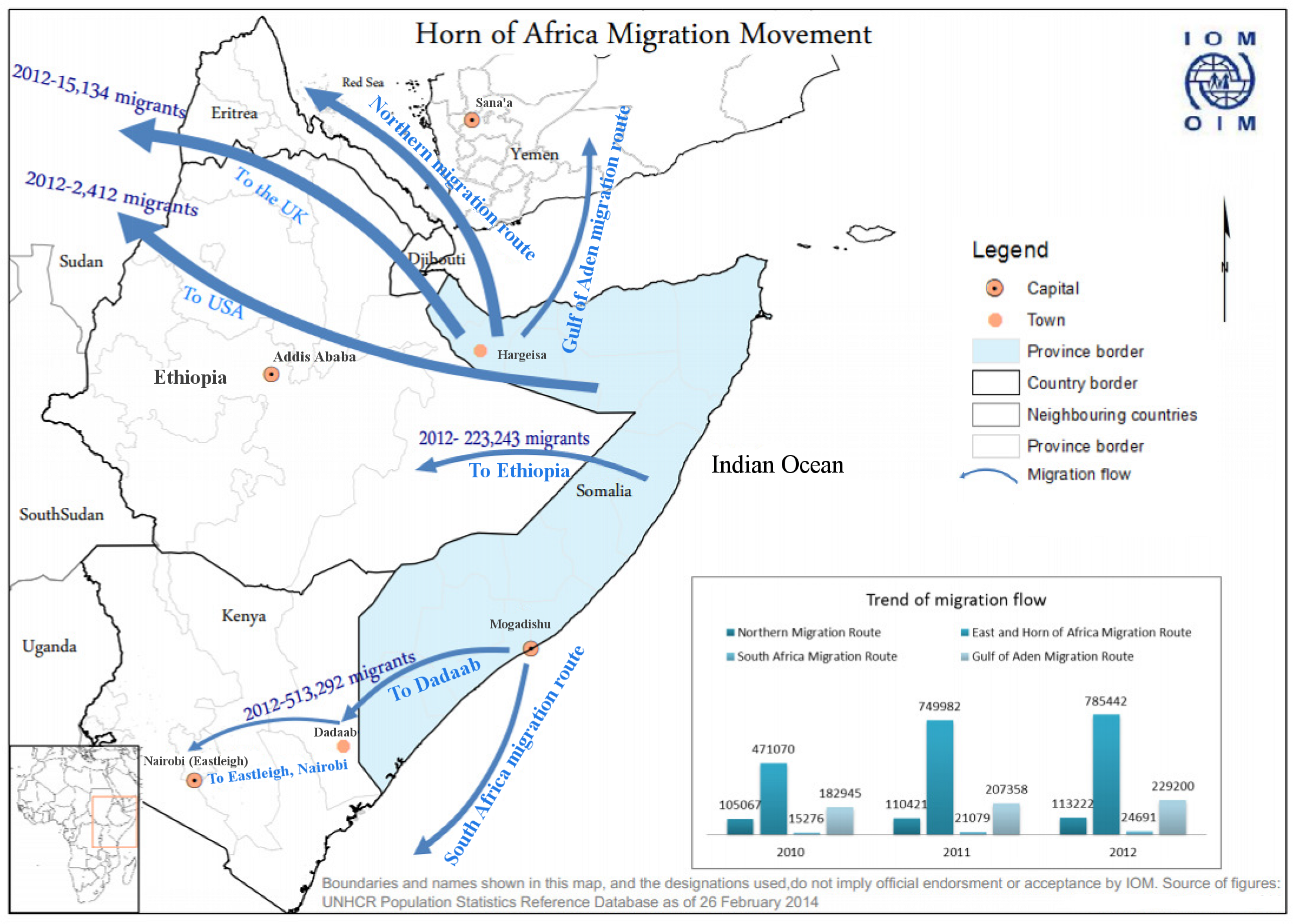 Map of Horn of Africa region showing key locations and also migration patterns for Somali refugees.