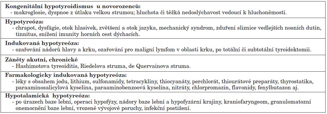 Projevy hypofunkce, které mají přímý vztah k chirurgii hlavy a krku.