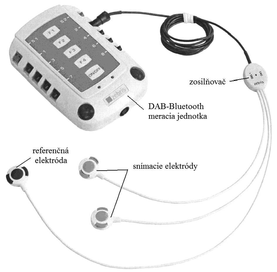 Zebris DAB-Bluetooth elektromyografické meracie zariadenie (Zebris Medical GmbH, Nemecko).