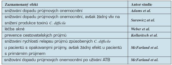 Klinické studie kvasinky rodu Saccharomyces cerevisiae