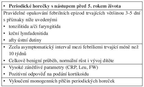 Modifikovaná diagnostická kritéria PFAPA syndromu.