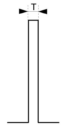Jednotlivý impulz (T = 0,2 ms)