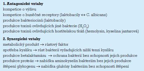 Interakce endogenní poševní flóry.