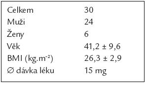 Základní charakteristika souboru pacientů léčených betaxolem.