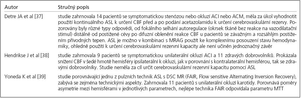 Přehled literatury popisující použití metody ASL pro vyšetření CVRC.