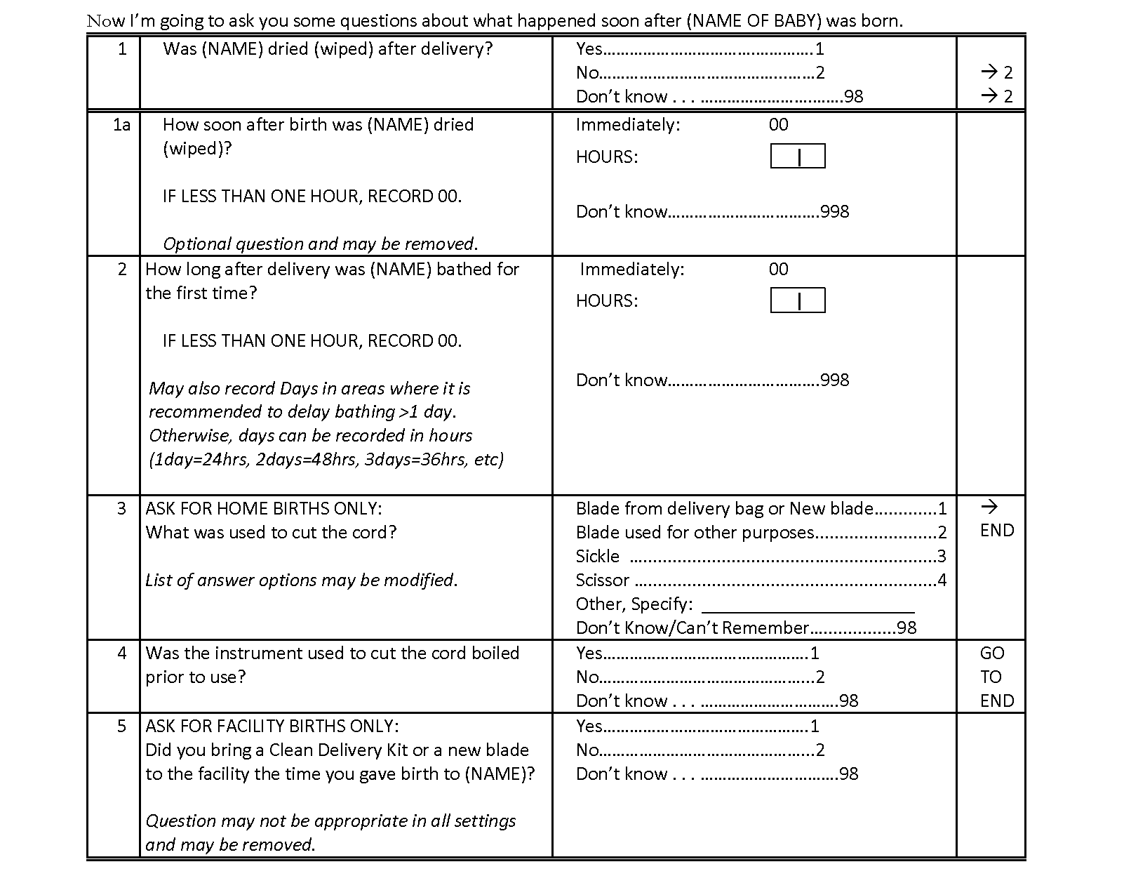 Standard questionnaire for measuring coverage of immediate newborn care.