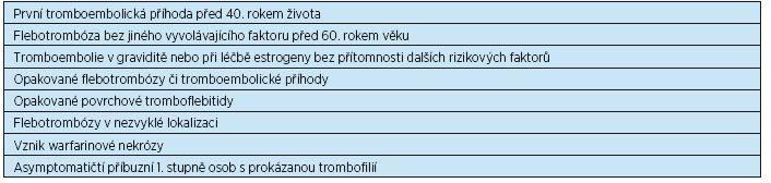 Indikace k vyšetření na trombofilii