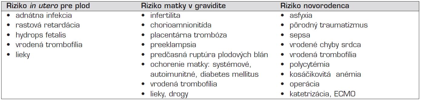 Prenatálne a perinatálne riziká, spojené s trombózou u novorodencov.