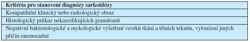 Diagnostická kritéria sarkoidózy