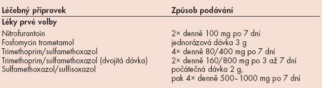 Přehled nejpoužívanějších léčebných schémat.