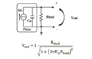 Fig. 3: Measurement circuit and <sub>Vout</sub> equation.