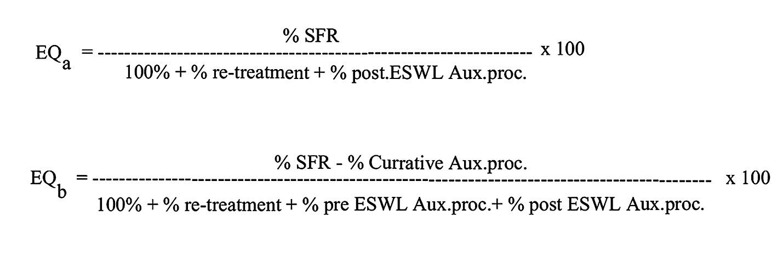 obr. 1: Koeficient účinnosti litotryptorů (EQ)