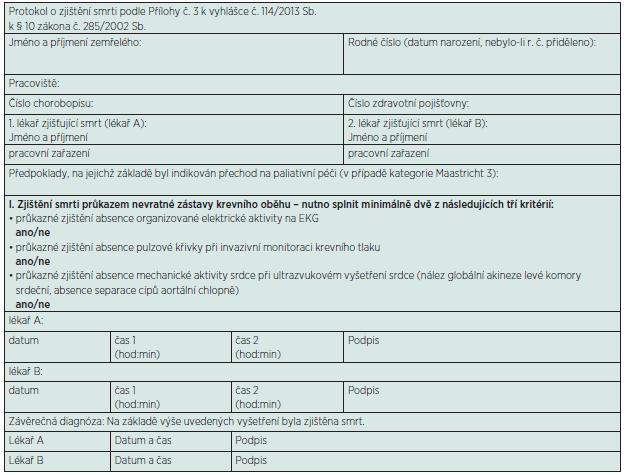 Příloha 1 Vzorový protokol o zjištění smrti
