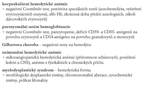 Diferenciální diagnostika autoimunitní hemolytické anémie.