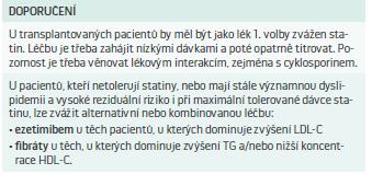 Doporučení pro léčbu dyslipidemií u transplantovaných nemocných