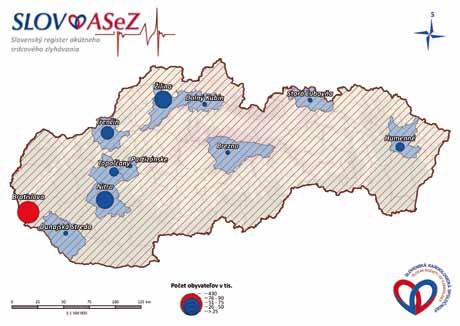 Spádová populácia predstavovala 1 193 000 obyvateľov, čo predstavuje približne 22 % celej populácie Slovenska.