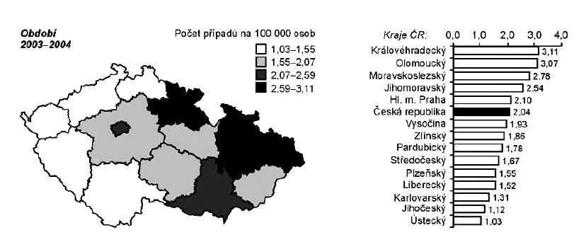 Odhad incidence AML za období 2003–2004 dle registru ALERT.