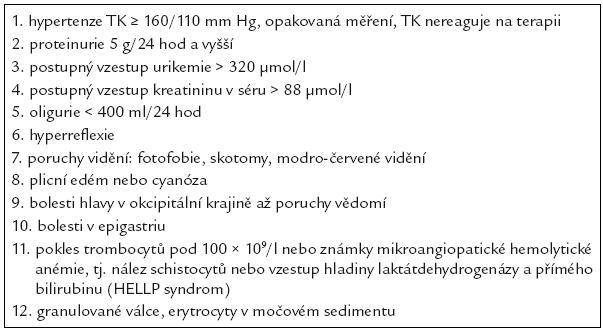 Symptomy charakterizující těžkou formu preeklampsie.