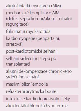 Etiologické příčiny kardiogenního šoku.