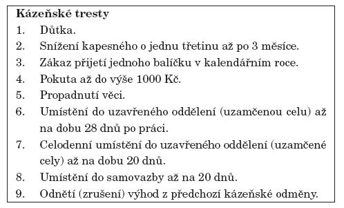 Hierarchický přehled trestů dle Zák. č. 169/1999 Sb.