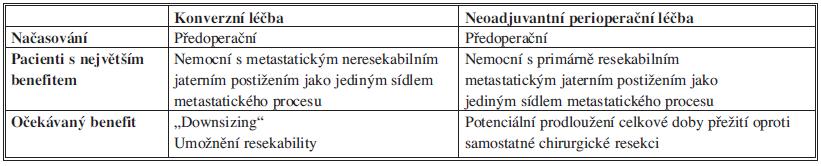 Porovnání konverzní a perioperační léčby