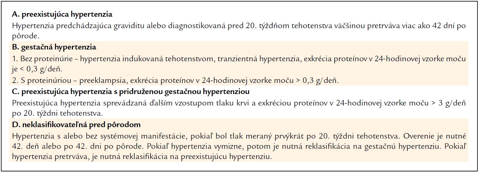 Klasifikácia hypertenzie v tehotenstve [4,7].