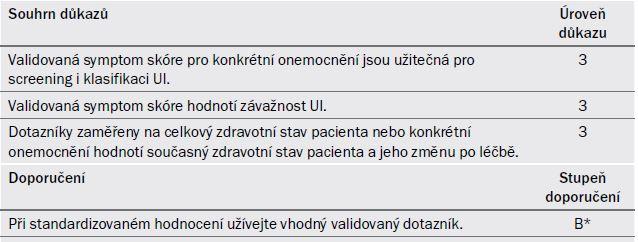 Souhrn důkazů a doporučení k části 3.2.