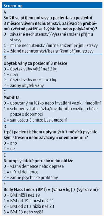 Mini Nutritional Assessment (part A - Short Form) dle Guigoz, 2009