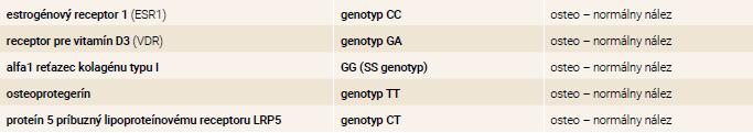 Výsledky osteogenetického vyšetrenia pomocou PCR – genotypy 7/2017
