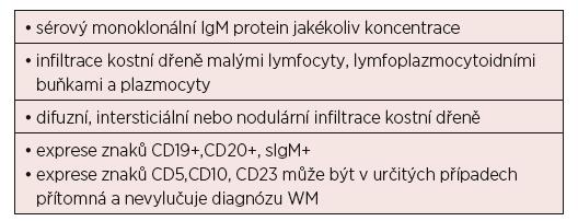 Diagnostická kritéria WM [Owen, 2003]