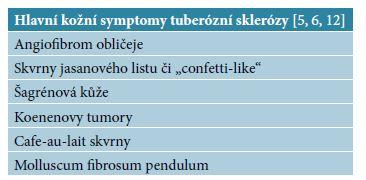 Hlavní kožní symptomy tuberózní sklerózy