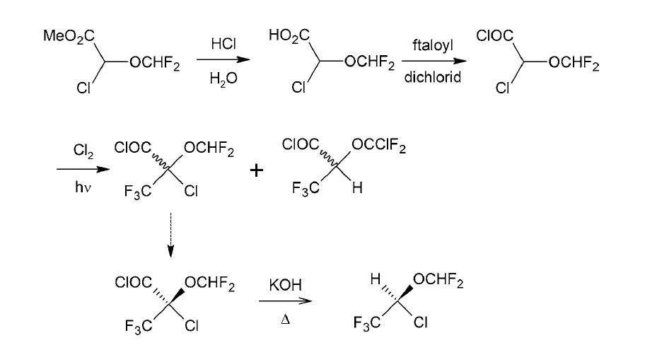 Stereoselektívna syntéza (S)-izofluránu