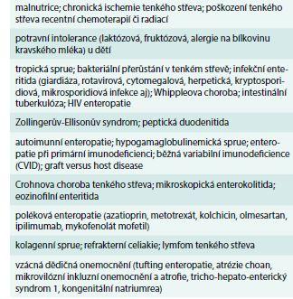 Diferenciální diagnostika vilózní atrofie sliznice tenkého střeva. Upraveno podle [4,32–34]