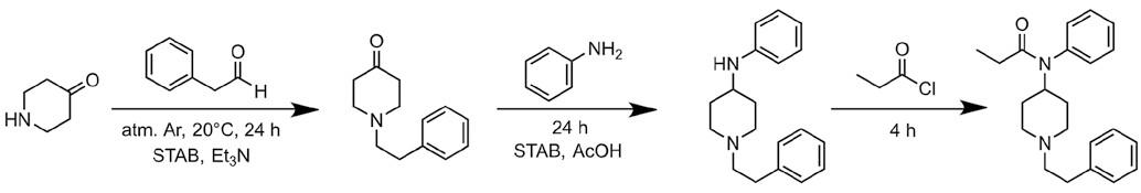 Syntéza fentanylu. Zdroj: Wikimedia Commons (CC BY 4.0)