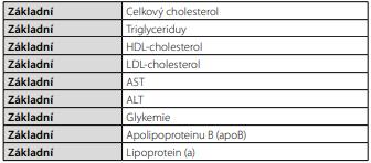 Laboratorní vyšetření u pacientů v rámci projektu Q-DYSLIPIDEMIE