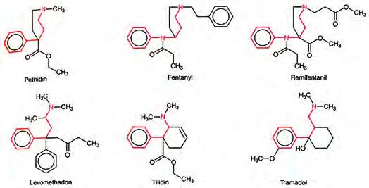 Syntetické opioidy (podle Aktories K, Förstermann U, Hofmann F, Starke K. Allgemeine und spezielle Pharmakologie und Toxikologie. 11. Auflage, München 2013: 211). Zdroj: Wikimedia Commons (CC BY 4.0)