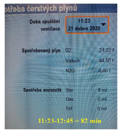 Příklad skutečné spotřeby anesteziologických plynů při endarterektomii a plastice stehenní tepny u 76letého muže tělesné hmotnosti 82 kg (BMI 27).