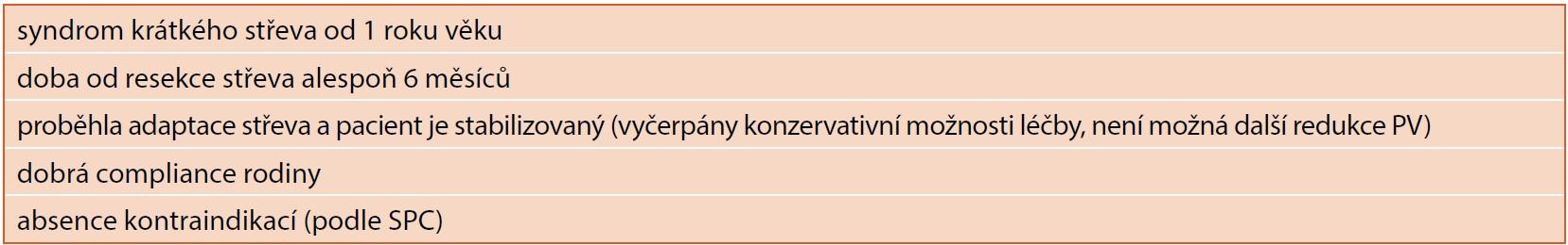 Indikační kritéria pro léčbu SBS teduglutidem u pediatrických pacientů.