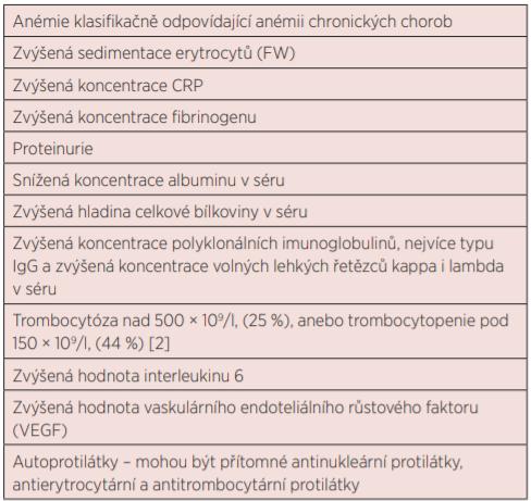 Laboratorní nálezy nacházené u multicentrické formy Castlemanovy choroby [2, 34, 36]