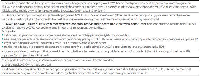Prevence TEN u pacientů hospitalizovaných s akutním onemocněním covid-19