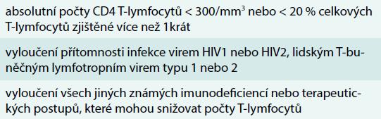 Diagnostická kritéria idiopatické CD4 lymfocytopenie (ICL). Upraveno podle [17]