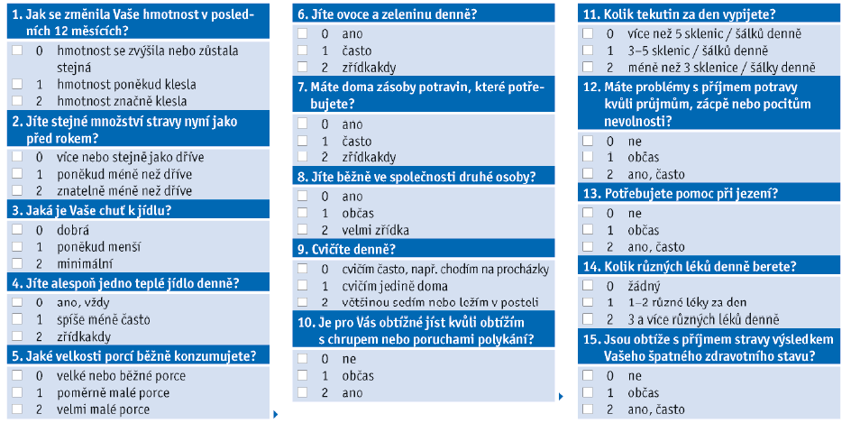 Nutrition Form for the Erderly (NUFFE) dle Soderhamn , 2001.
