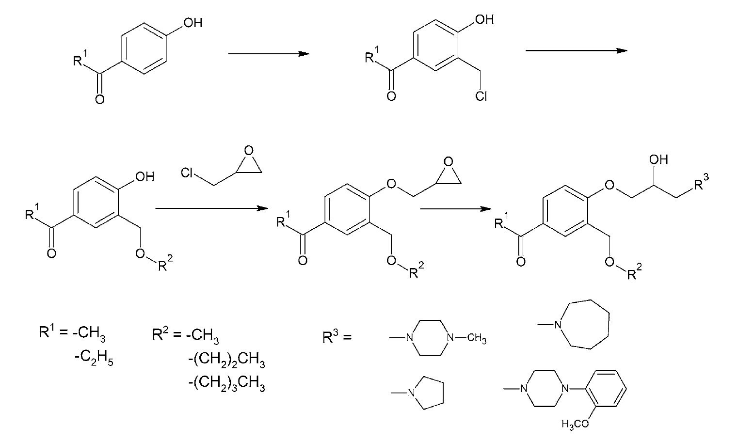 Schéma 1. Syntéza cieľových zlúčenín