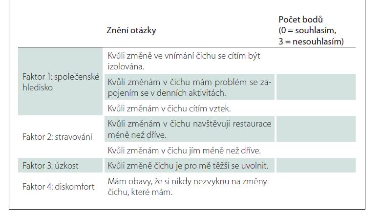 Dotazník kvality života u pacientů se ztrátou/změnou čichu, upraveno dle [30].