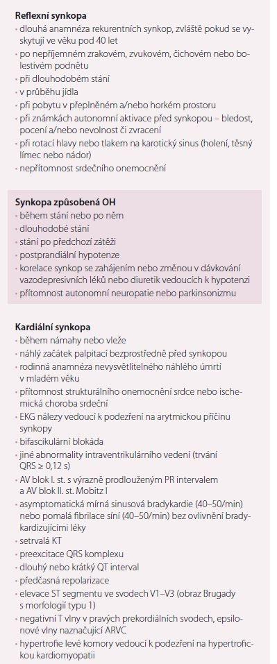 Klinické známky, které vedou k diagnóze na základě prvotního hodnocení.