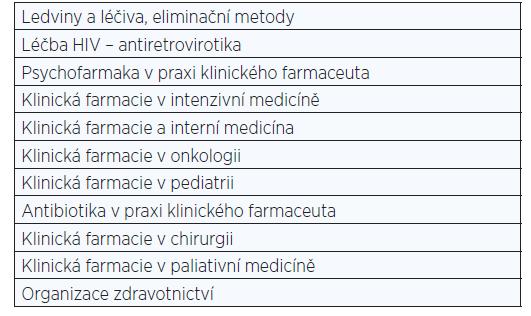 Rozsah témat workshopů kontinuálního vzdělávání v oboru klinická farmacie