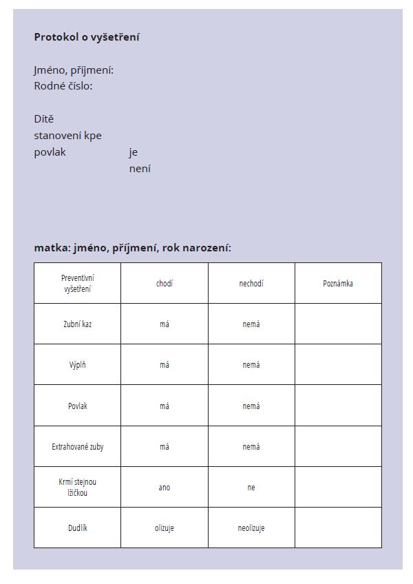 Příloha 1 Dotazník<br> Additional file 1 Questionnaire